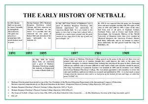 Netball Timeline